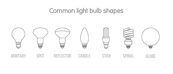 Light Bulb Shapes Uk
